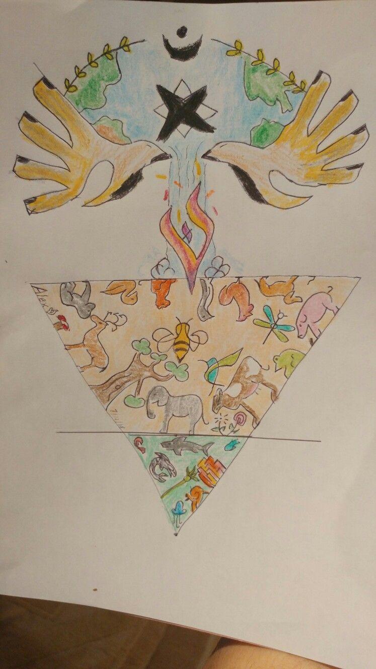 Symbology, Deism, Jainism, Tree of Life Symbology
