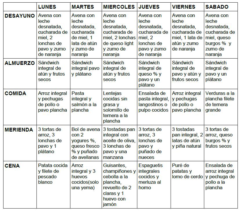 Dieta volumen ~ MUSCULACION PARA PRINCIPIANTES | Food