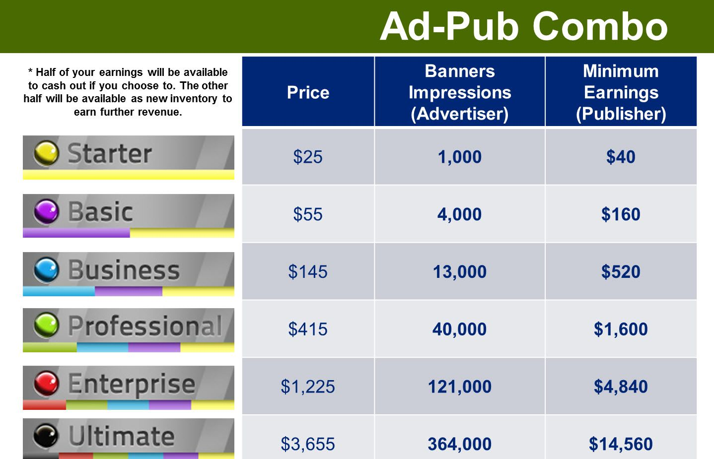 The Packages Banner ads, Travel and tourism