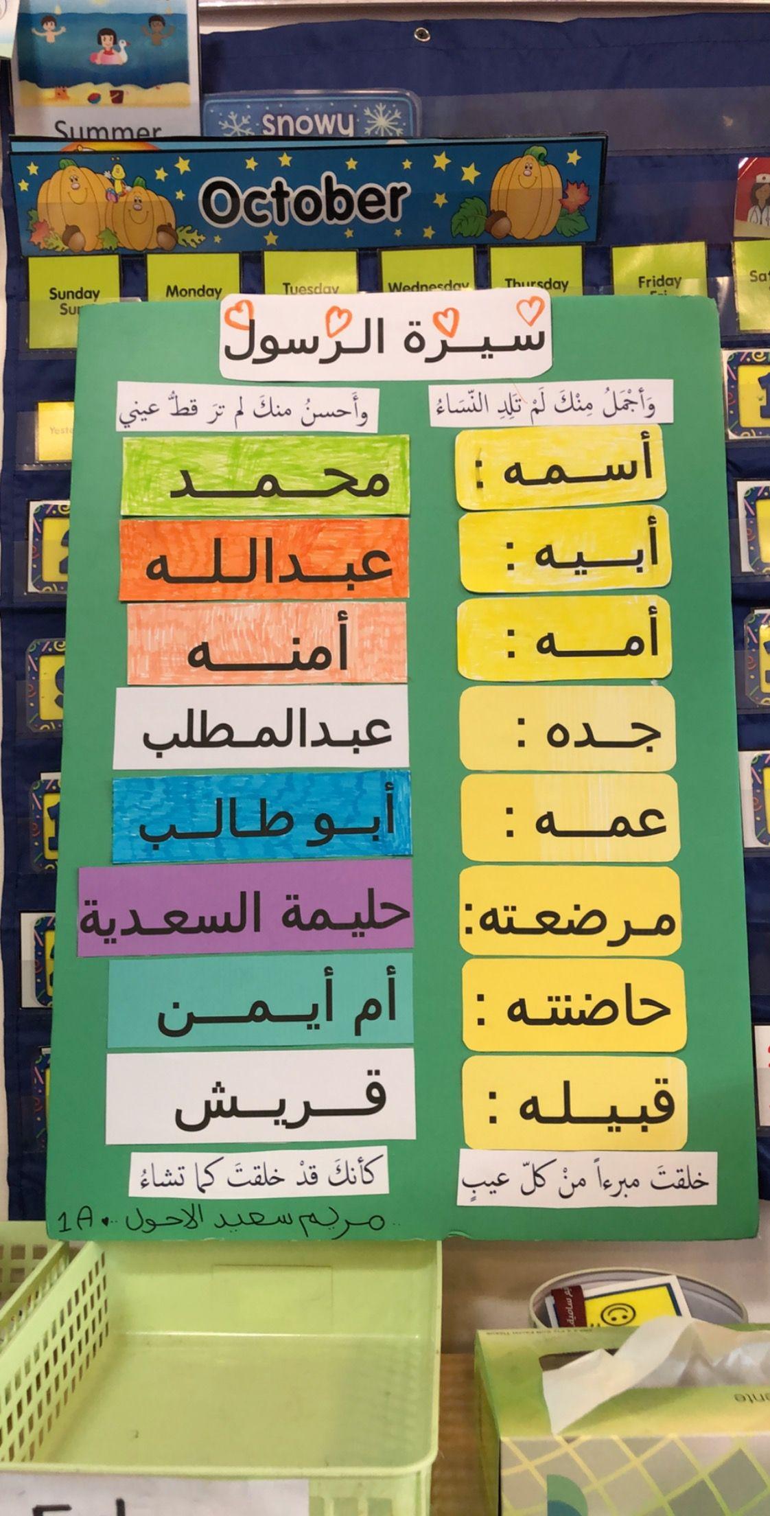 مشروع سيرة الرسول صلى الله عليه وسلم Muslim Kids Activities Islamic Kids Activities Islam For Kids