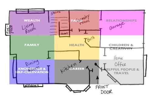 De woonkamer inrichten volgens de principes van Feng Shui | home ...