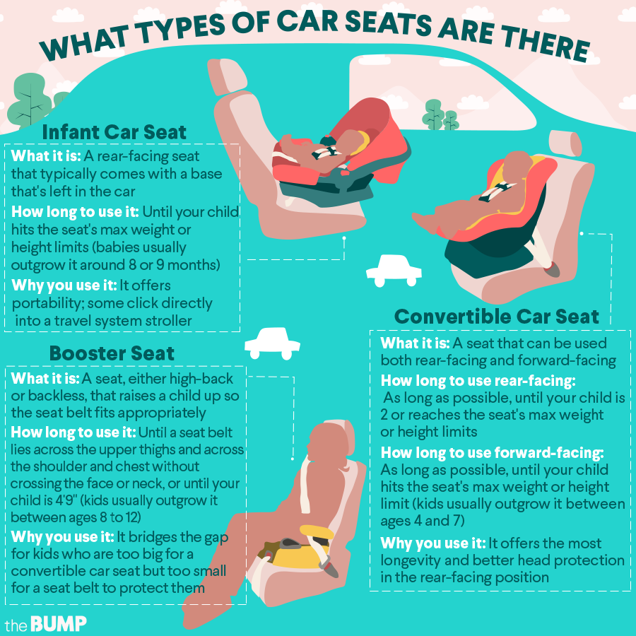 Miraculous Car Seat Safety What You Need To Know Cheapbabystuff Alphanode Cool Chair Designs And Ideas Alphanodeonline