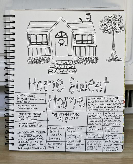 Tell Your Story Dream Home Page Journal Pages Journal Book