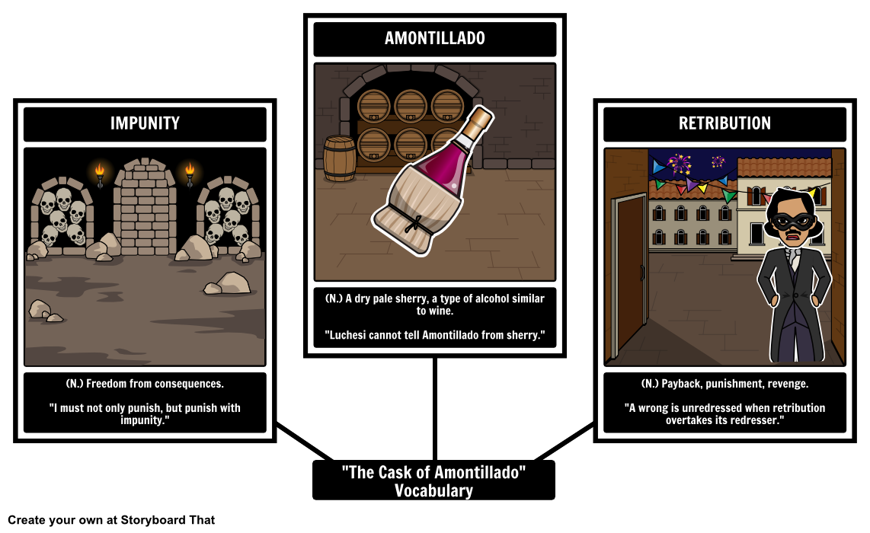 The cask of amontillado theme