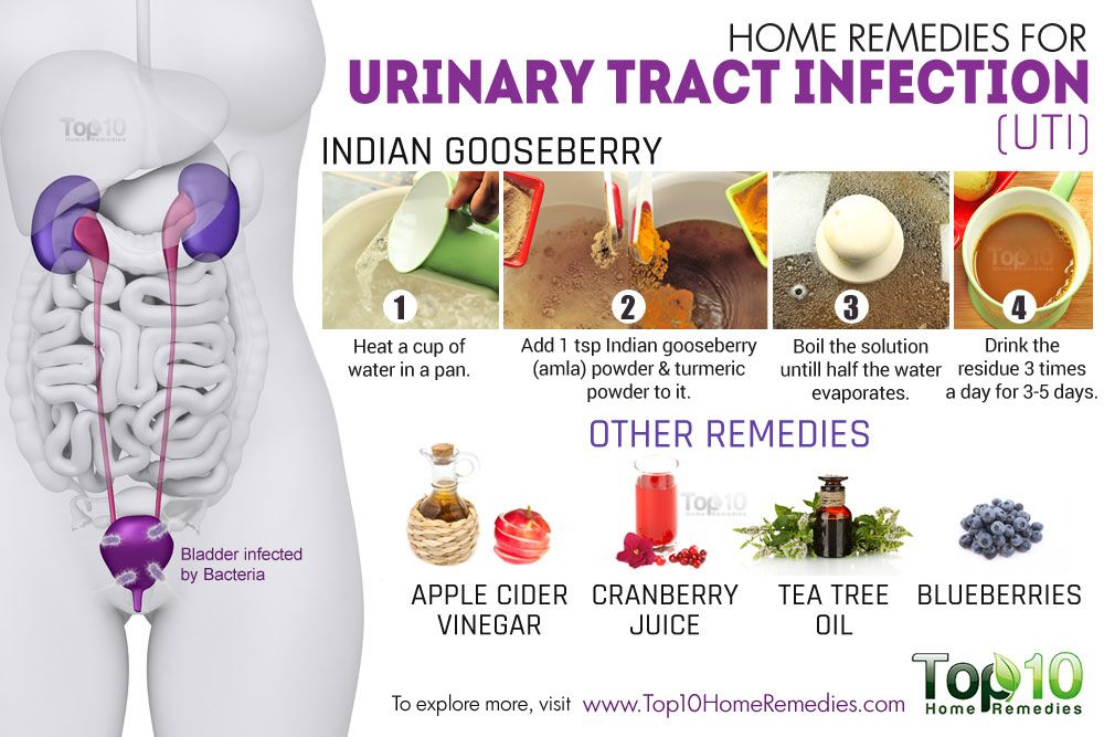Home Remedies For Urinary Tract Infection Uti Useful