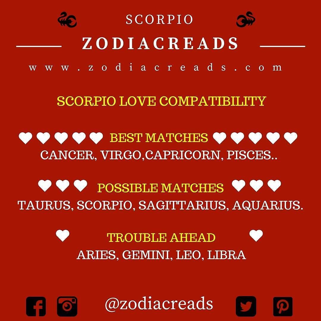 scorpio best compatibility with other signs