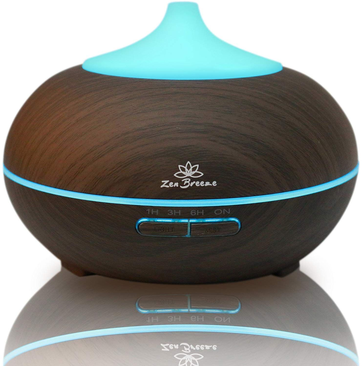 7f9fdc6adff254ff58fb43369ee68c5e - Better Homes And Gardens Aroma Diffuser Instructions