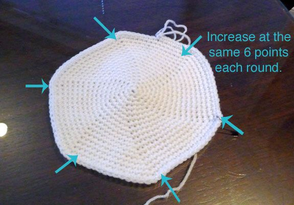 Great Tutorial On How To Measure A Hat For A Childs Head Free