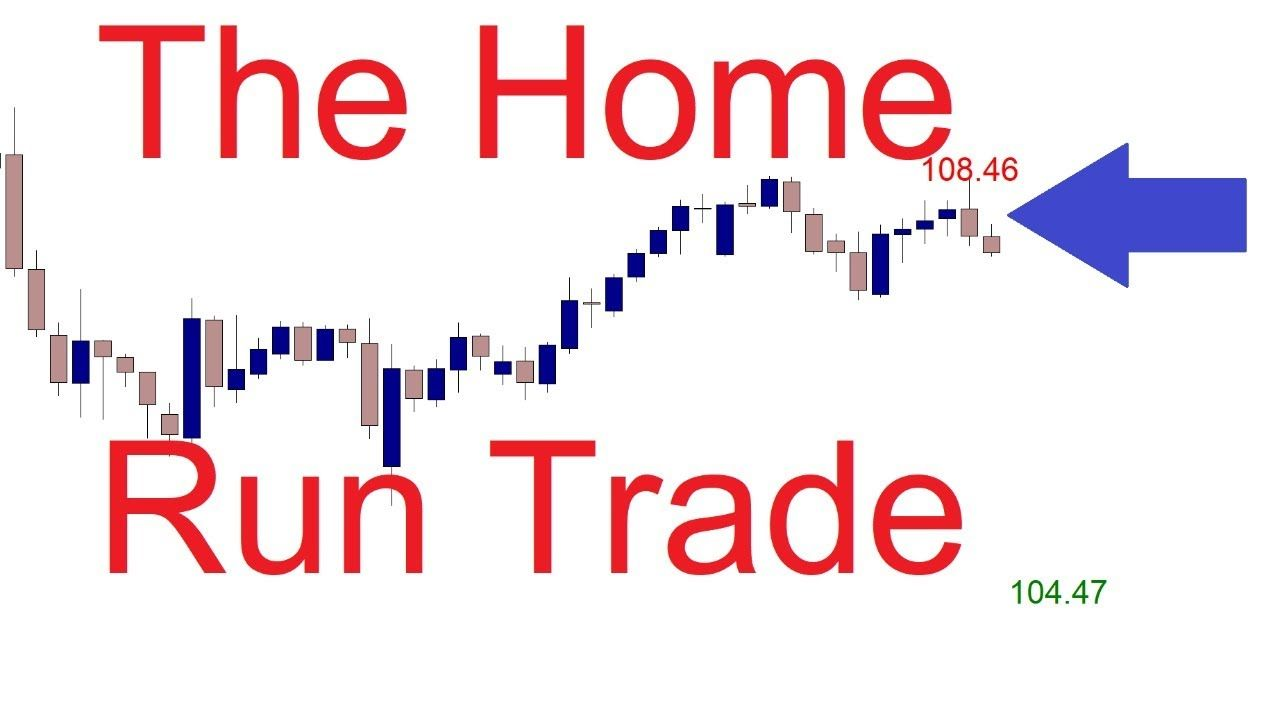 Forex home run forex s/r indicator