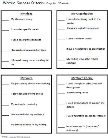 A checklist for students for different elements of writing - student self assessment