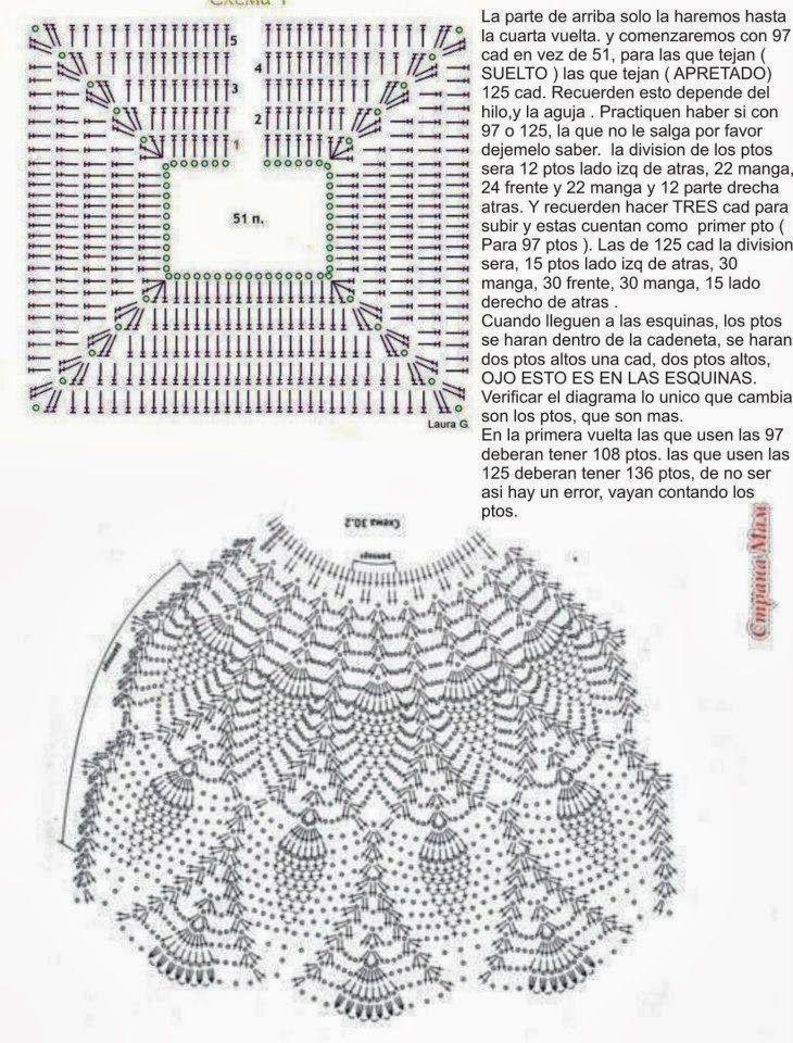 CROCHET DE ANTONIA: VESTIDOS NIÑA DE CROCHET DE 6 A 12 y 24 MESES ...