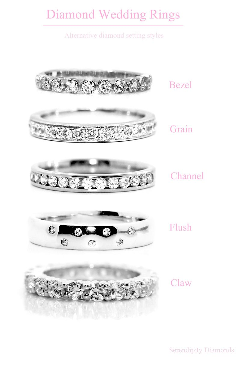 Wedding rings   diamond setting styles for wedding rings. | Wilson