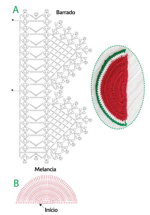 Delicadezas en crochet Gabriela: Puntillas decorativas | Z gráficos ...