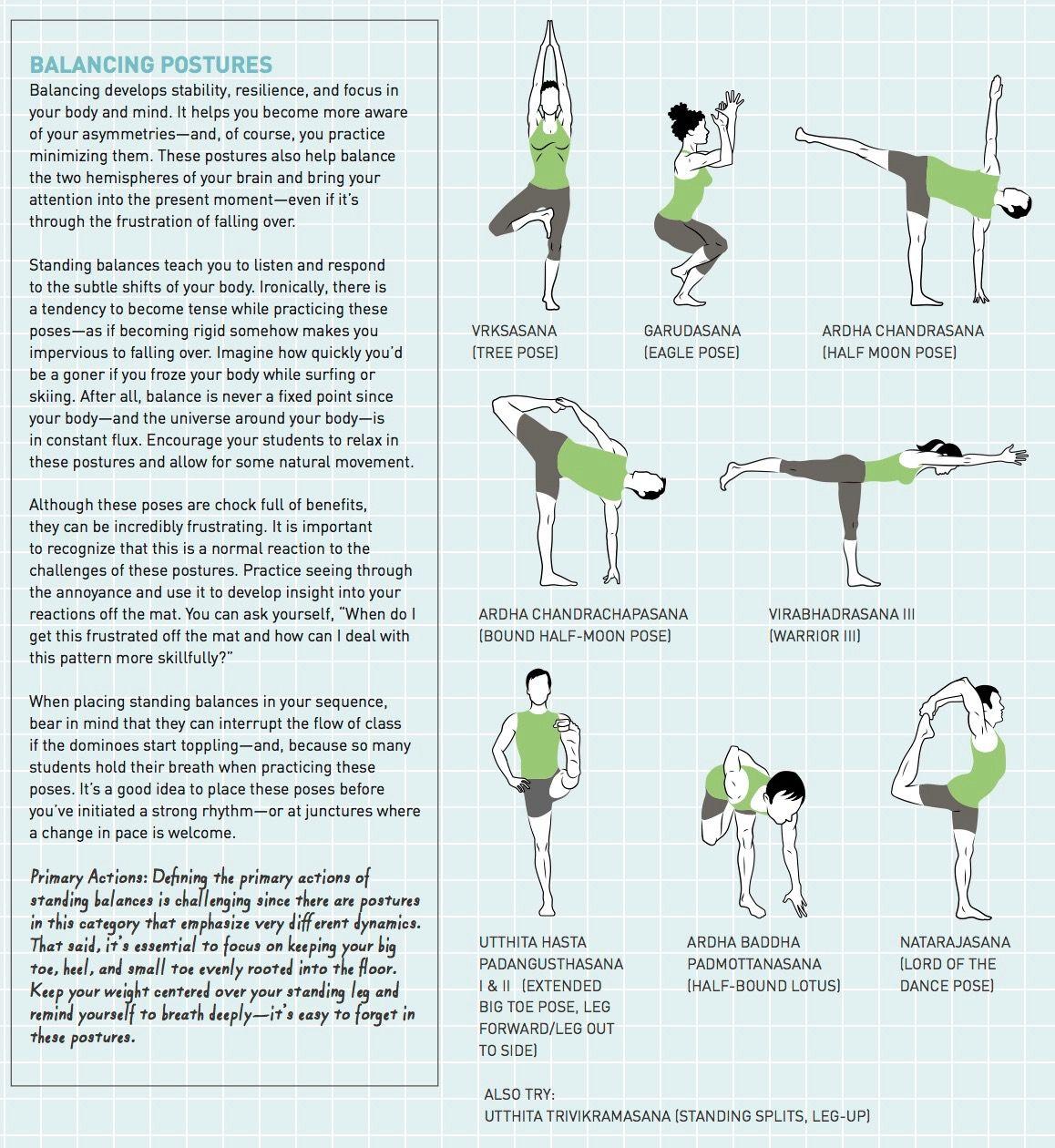 Standing Poses - Jason Crandell | Yoga sequences, Yoga ...