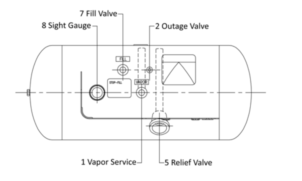 propane tank schematic wiring diagram Propane Tank Schematic propane tank propane tank valve diagram