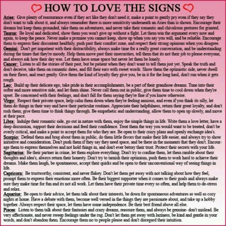 Zodiac Sign Love Compatibility - Detailed Guide