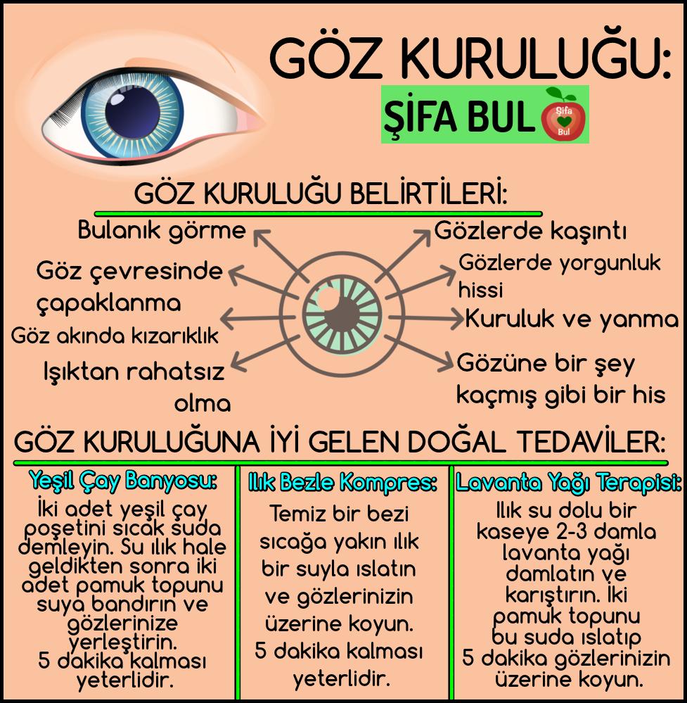 Göz kuruluğu #şifabul #vitamins