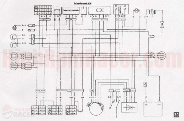 Chinese 4 Wheeler Wiring Diagram Atv Go Kart Parts Diagram