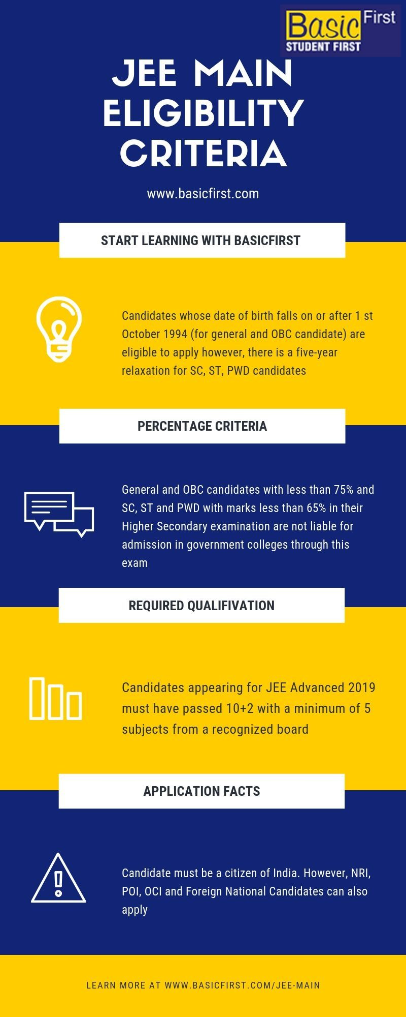 Iit Jee Mains 2020 Application Dates Out Syllabus Of Iit Jee Mains And Advance Previous Year Question Paper Syllabus Maine