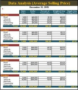 Data Analysis Template   Word, Excel & PDF Templates   www ...