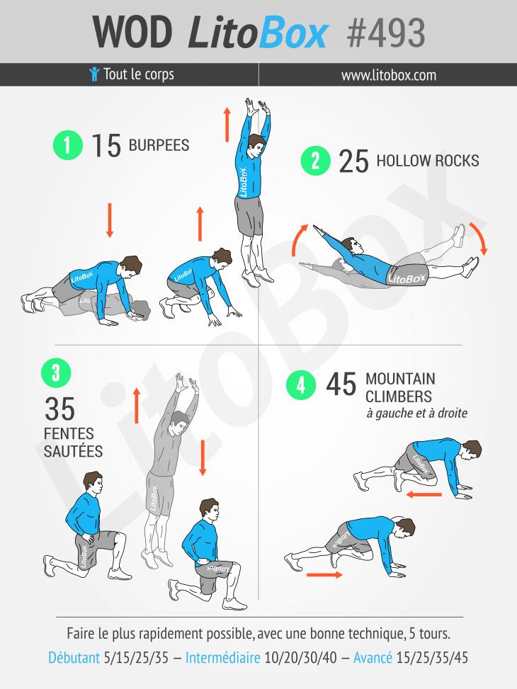 Musculation Au Bureau Pdf A Telecharger Exercices De Fitness Comment Faire Du Sport Exercice