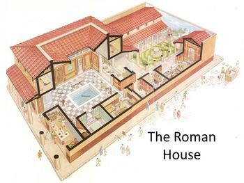 Roman House Powerpoint Worksheet and Performance Task