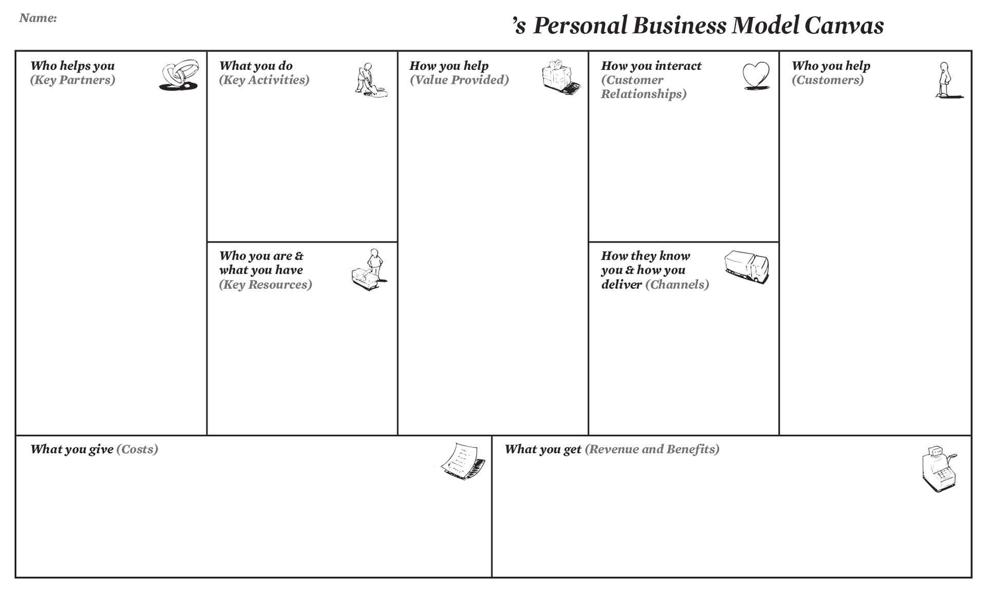 Personal Business Model Canvas in 2020 (With images