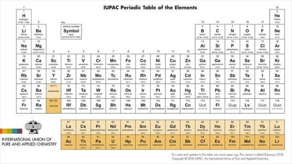 Provisional recommendations - for public review IUPAC is naming the - new periodic table phosphorus atomic mass