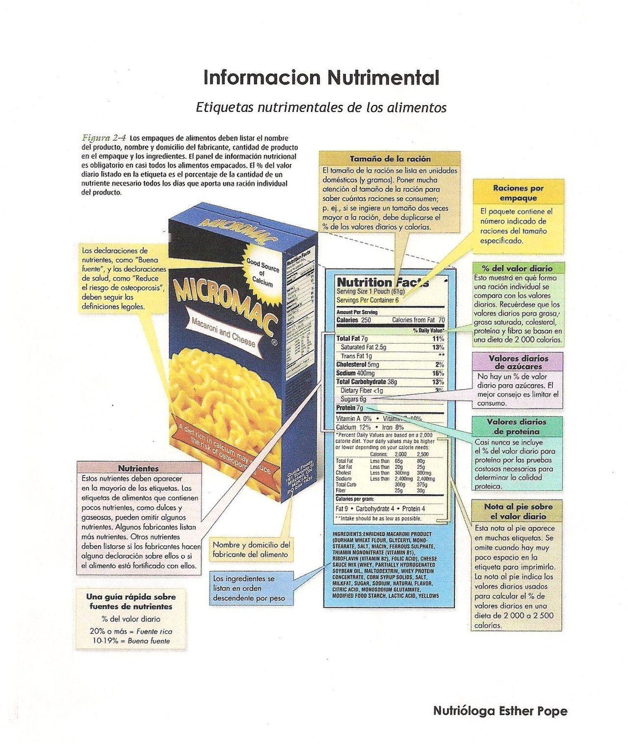 Informaci n nutrimental en las etiquetas de los alimentos healthfoodtags