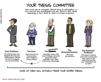 Fordham Gsa Grad Life Reforming The Dissertation Proces Phd Humor Comic Graduate School A Committee Selecting Chair And Forming