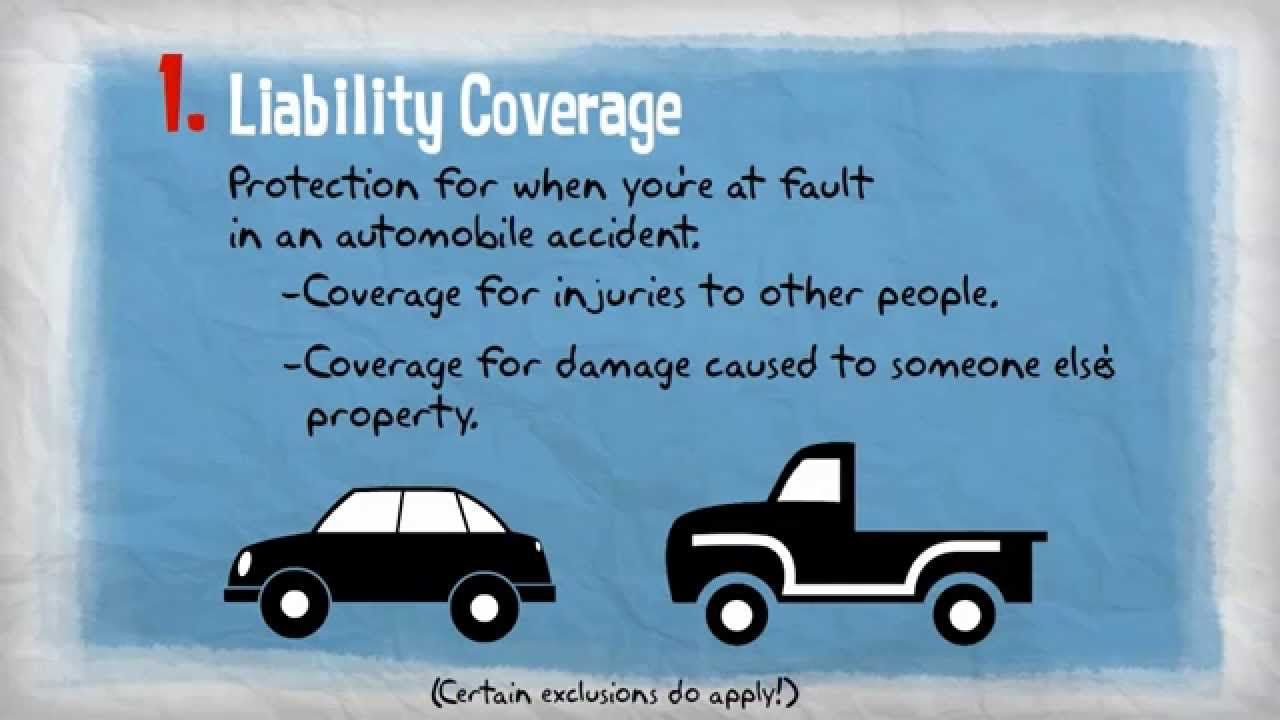 Getting The Right Deal On The Right Auto Insurance Package With