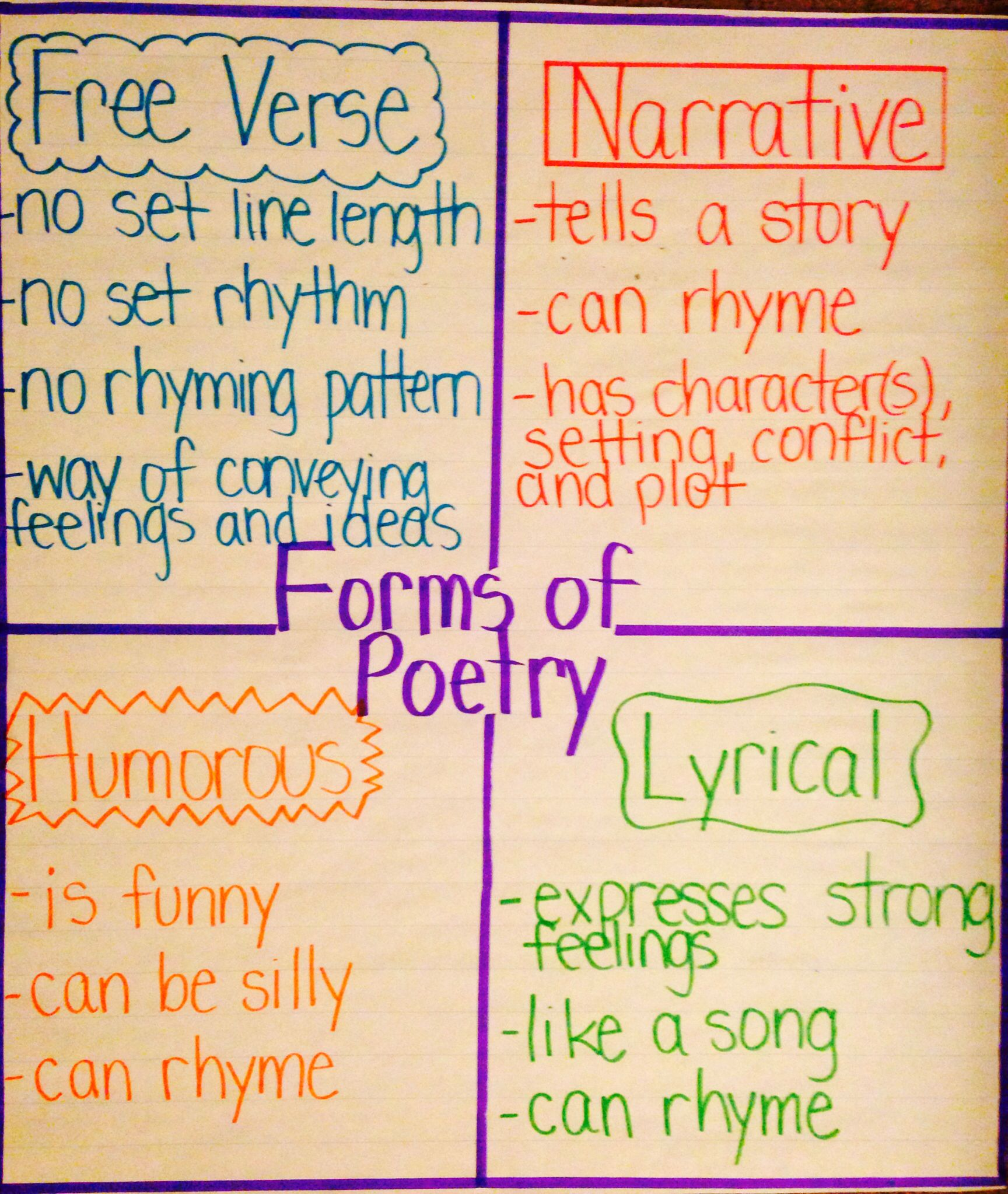 Mrs Ory S 3rd Grade Minions Language Arts Reading Social