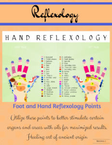 Reflexology for the hand