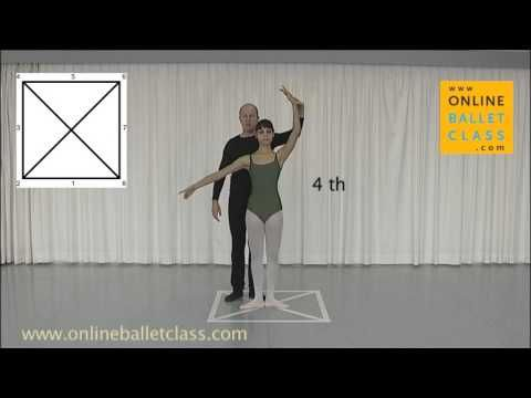 ▶ Five position of the feet, and arms, Ballet Dictionary, Teach Your Self Ballet - YouTube