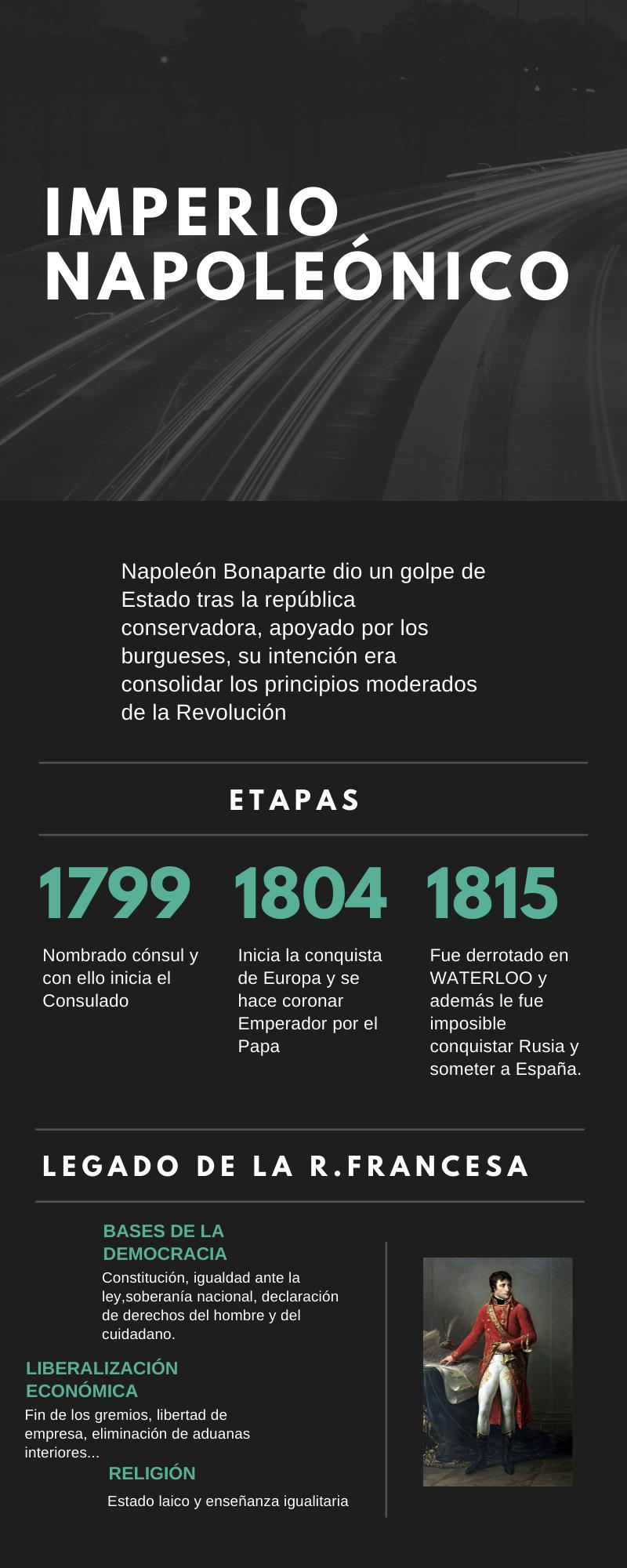 Pin De Martavelascosieira En Grupo De Sociales Imperio Napoleonico Consulado Revolucion