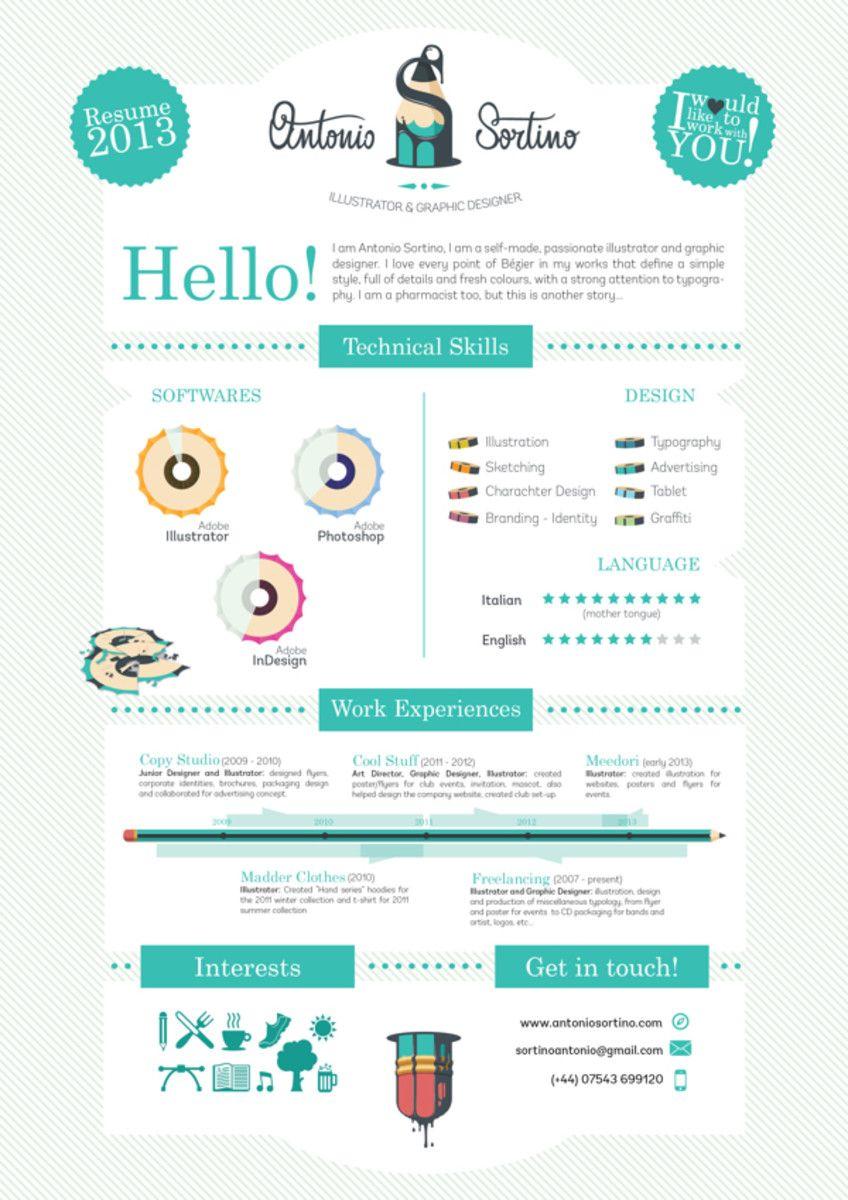20 Cool Resume Cv Designs Infographic Resume Graphic Design Jobs Cv Design