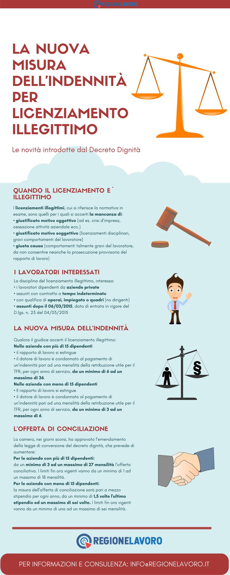 Il Licenziamento Illegittimo Dopo Il Decreto Dignita Spiegato In