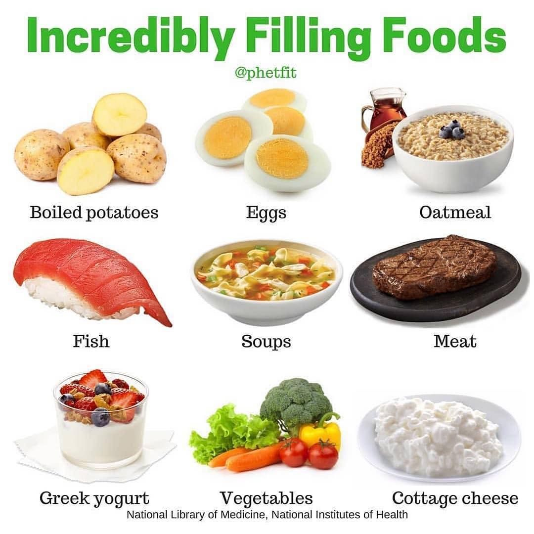 Foods That Are Incredibly Filling 1 Boiled Potatoes Boiled Potatoes Scored The Highest Of All The Foods On The Satiety Filling Food Food Baby Food Recipes