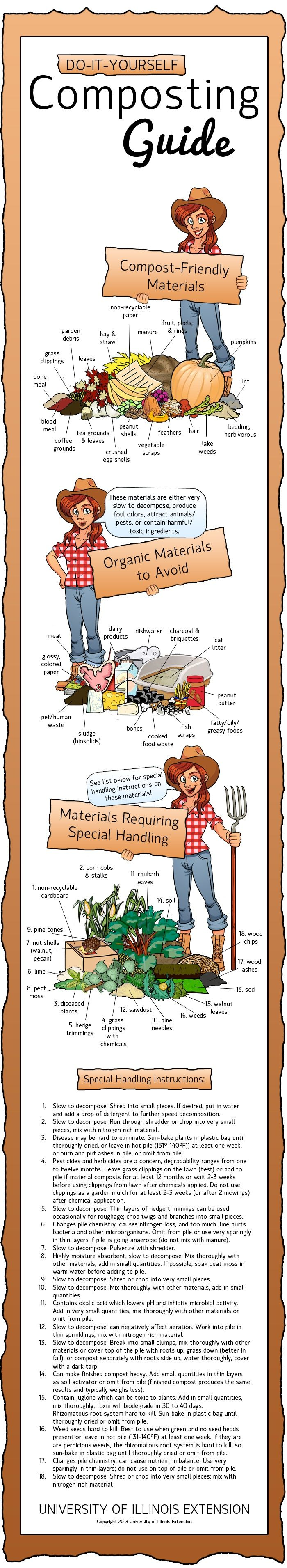 How to make a compost pile in your backyard - Thinking Of Starting A Compost Pile Make Sure You Know What You Should And Should