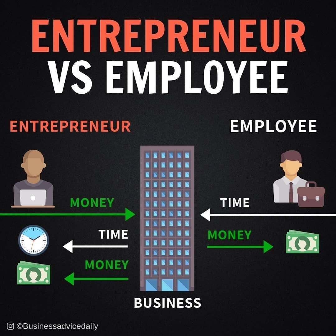 Business motivation image by halimath shahajiya on be