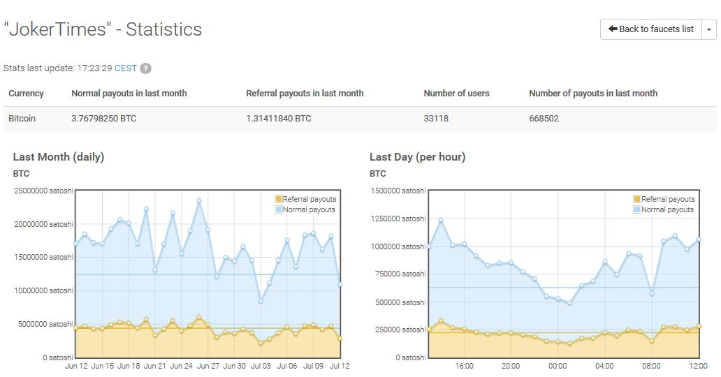bitcoin transaction real time