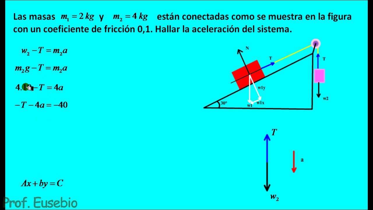 Pin En Física Dinámica