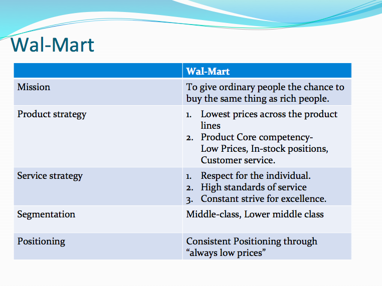Walmart Mission And Product Strategy In India  Wal Mart