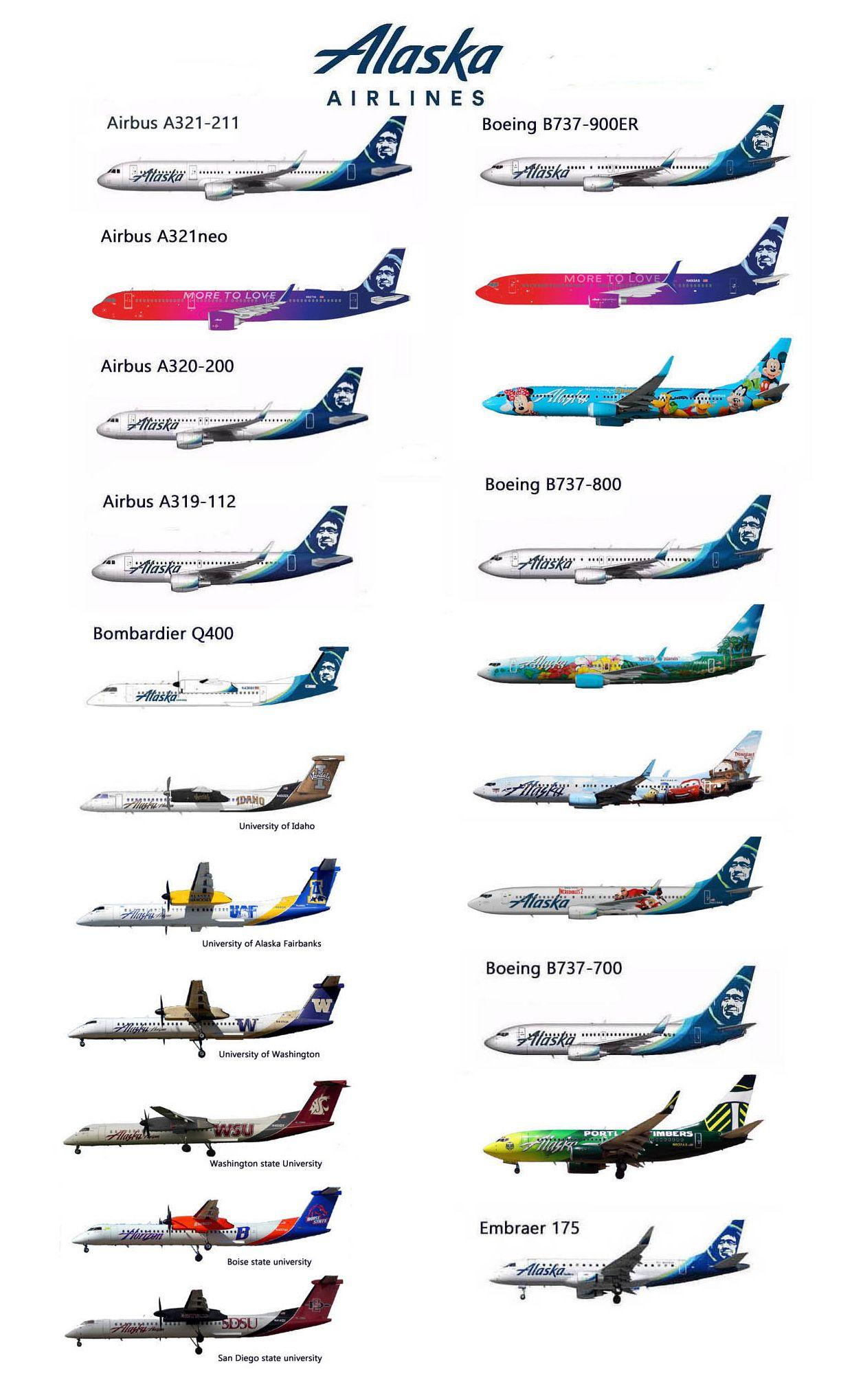 Alaska Airlines Fleet 2018 Lots Of Boeing Fanboys Will Be