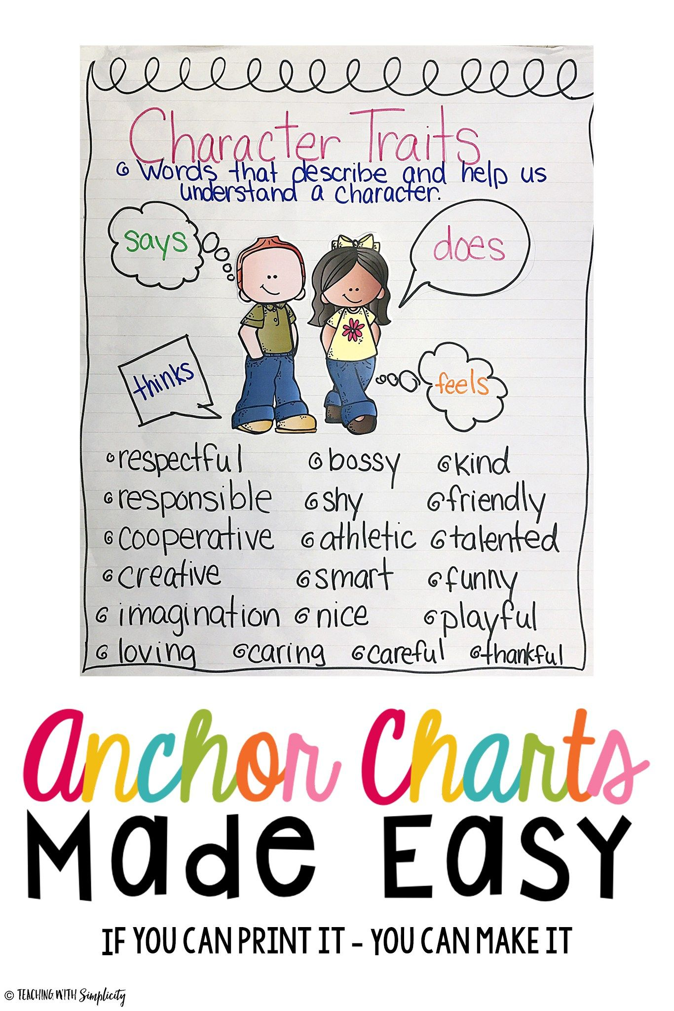 Character Traits Anchor Chart With Images