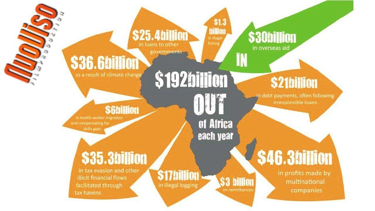 Afrika Ein Verlorener Kontinent Im Gesprach Mit Ernst Wolff