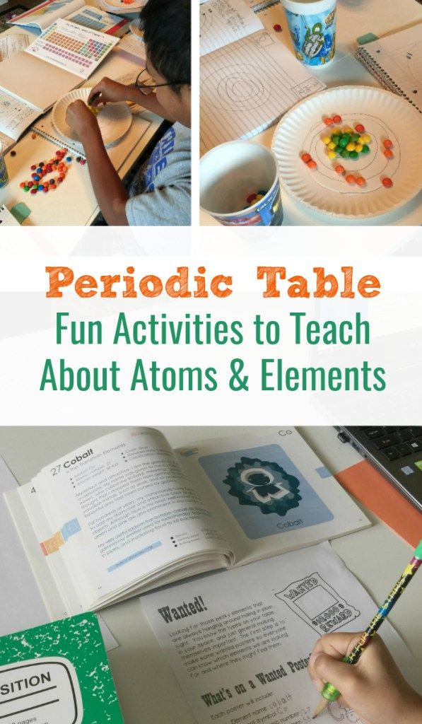 Periodic table fun activities to teach about atoms and elements fun periodic table activities for homeschooling sciencestem urtaz Images