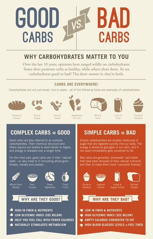 Kohlenhydrate: gute und schlechte