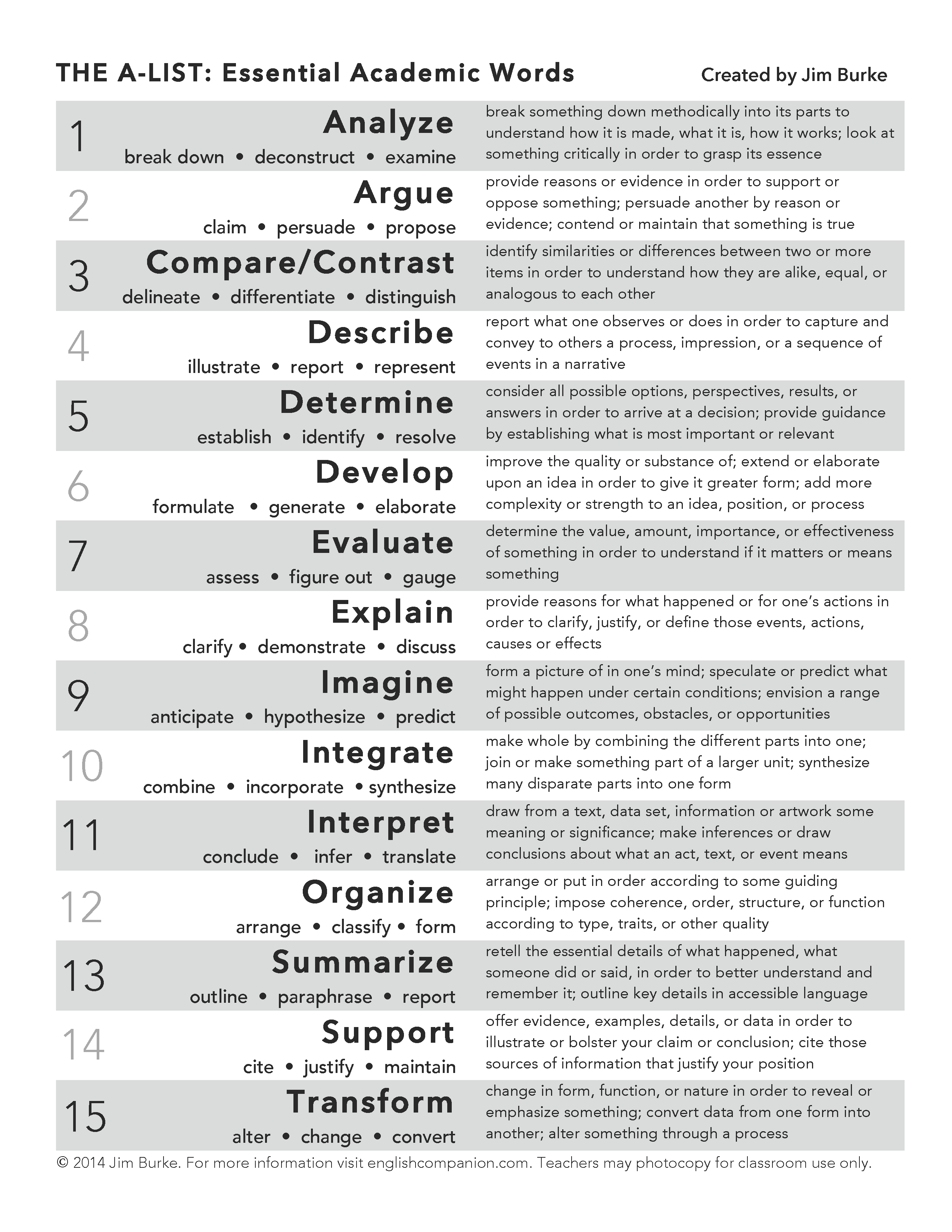 Best 25 Synonym For Essential Ideas On Pinterest Essential