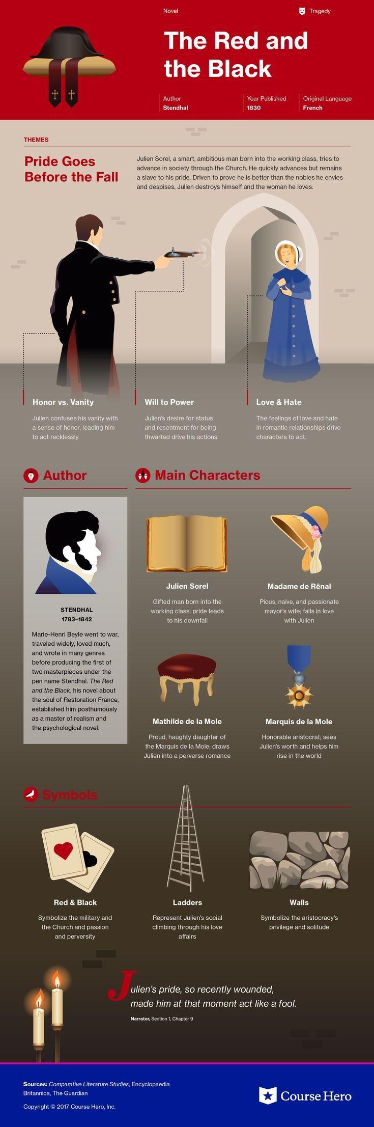 The Red and the Black | Literatura | Pinterest | Literatura ...